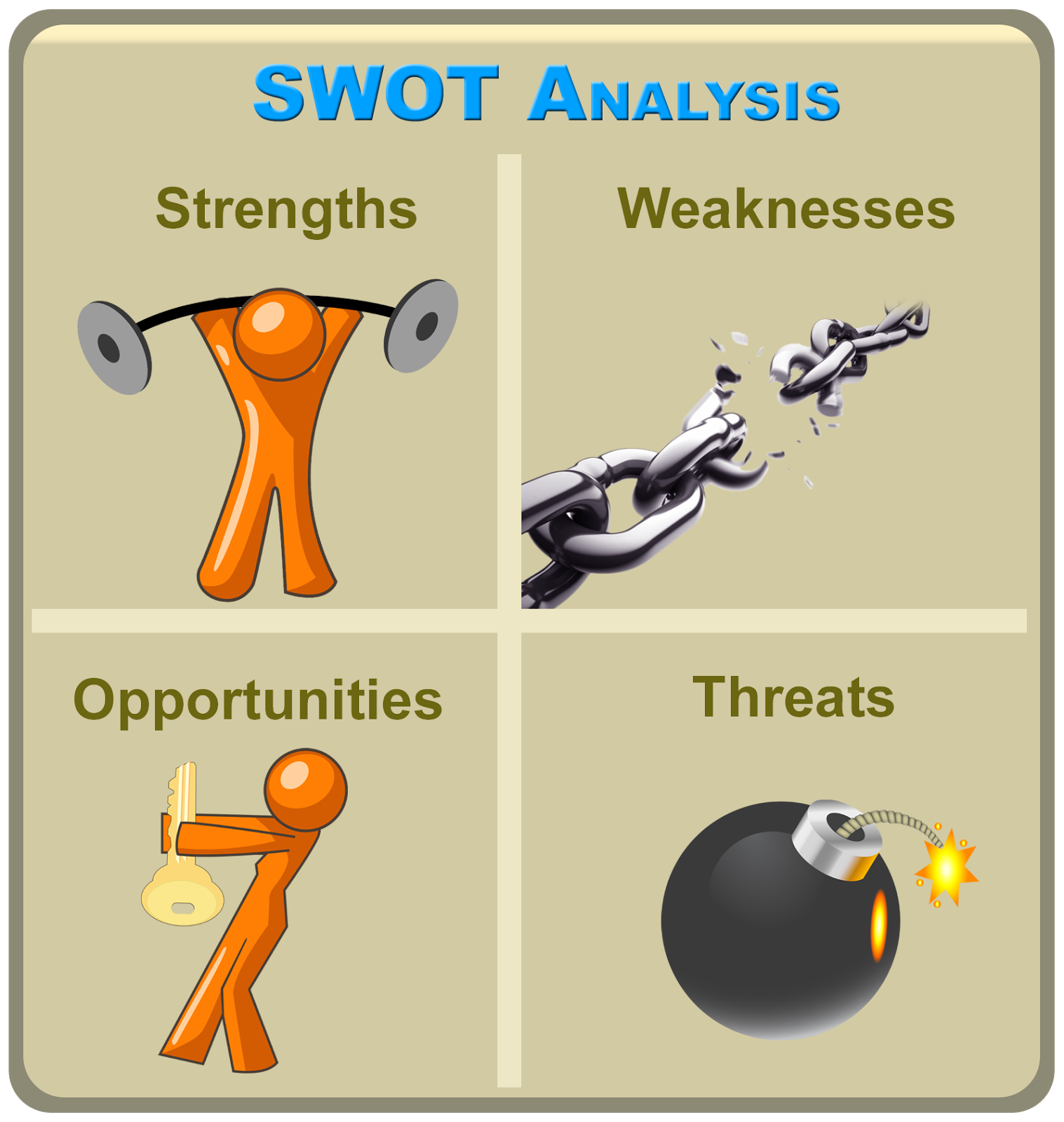Albert Humphrey SWOT analysis2
